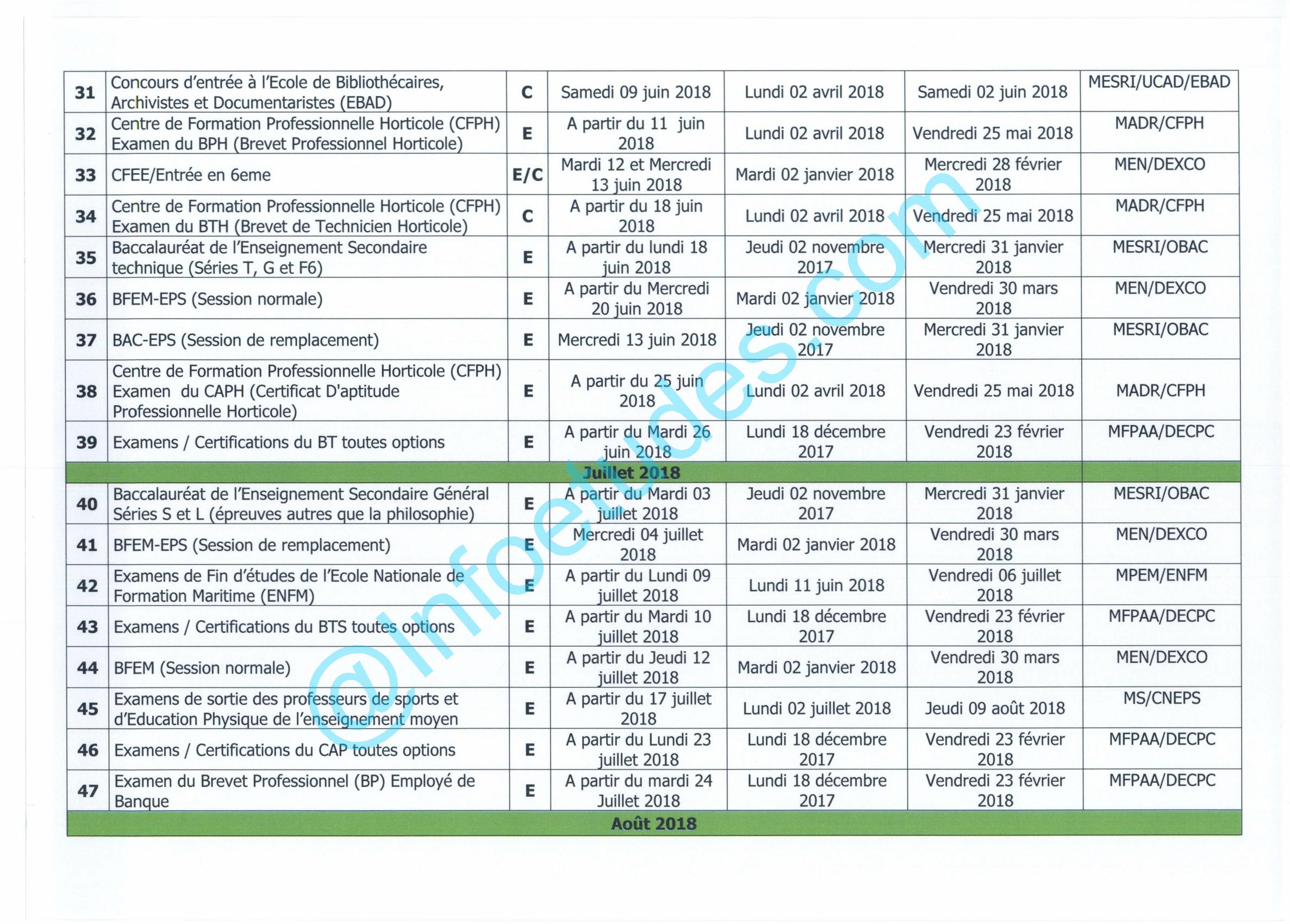 Le Calendrier Officiel Et Complet De Tous Les Concours