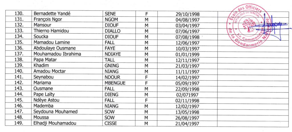 LETTRE3 2048x927 1 Concours EOGN 2021 : Résultats épreuves physiques & Listes des candidats sélectionnés pour les épreuves écrites