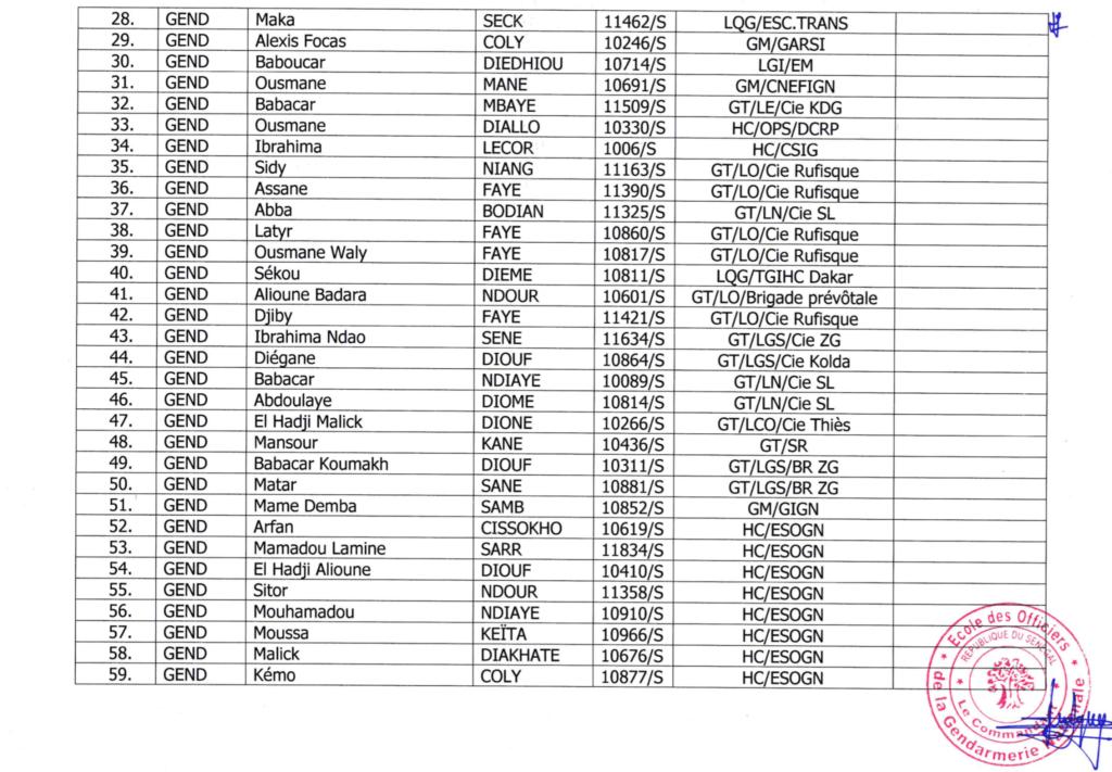 PROFESIONNEL2 2048x1421 1 Concours EOGN 2021 : Résultats épreuves physiques & Listes des candidats sélectionnés pour les épreuves écrites